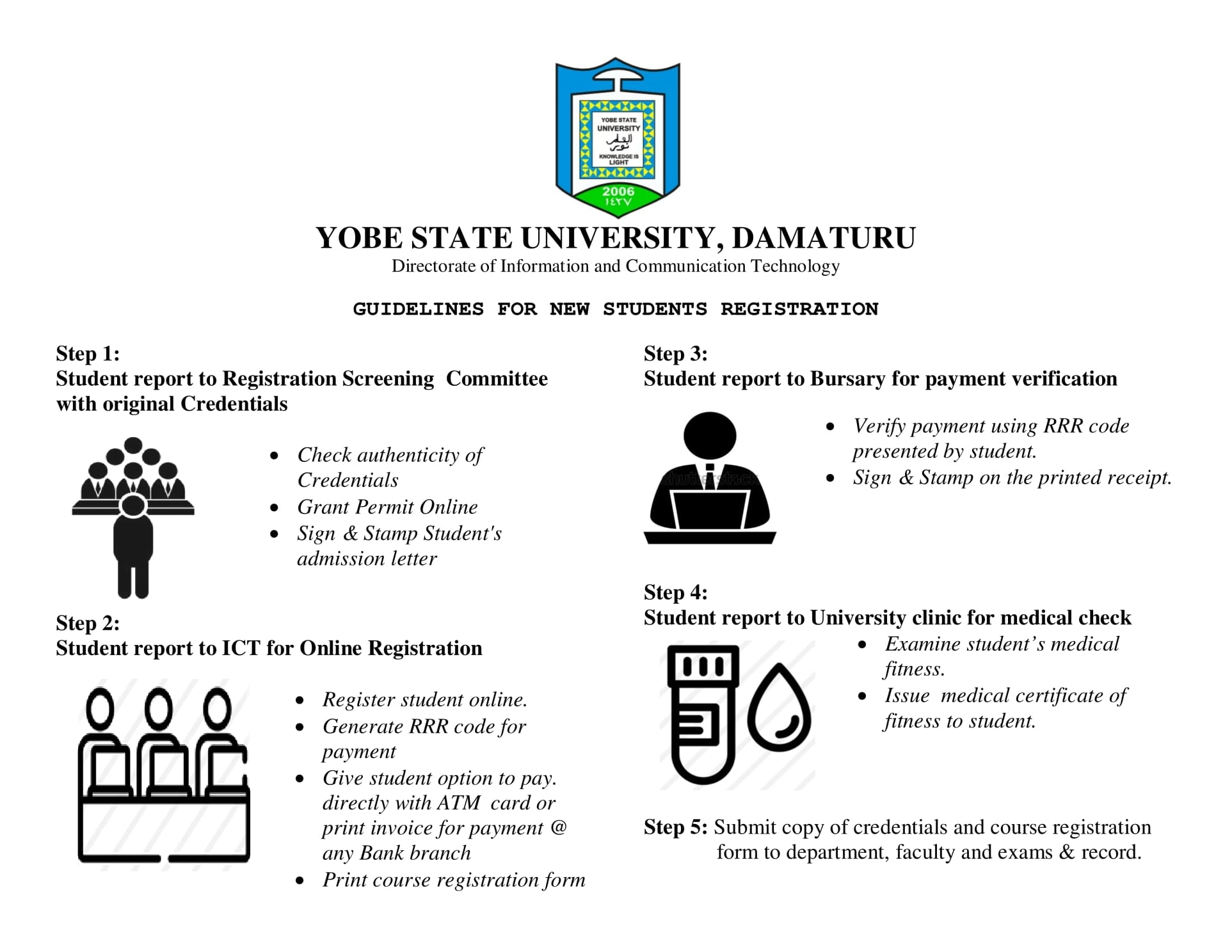 YSU Registration Guidelines for New Students